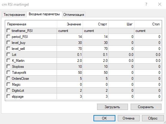 Мартингейл по индикатору RSI  - скачать советник (эксперт) для MetaTrader 4 бесплатно