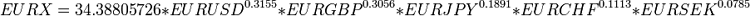 ECX (EURX)  - скачать индикатор для MetaTrader 4 бесплатно
