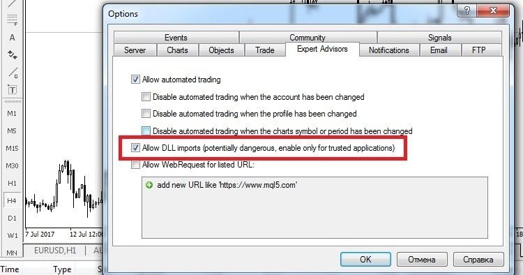Period Switch  - скачать индикатор для MetaTrader 4 бесплатно