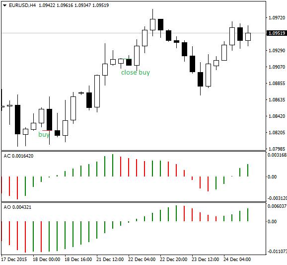 Zonal Trading  - скачать советник (эксперт) для MetaTrader 4 бесплатно