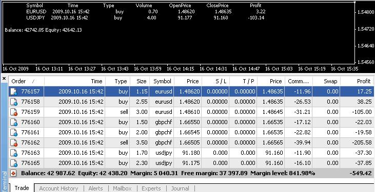 NettoTrading - скрипт для МТ4, скачать бесплатно