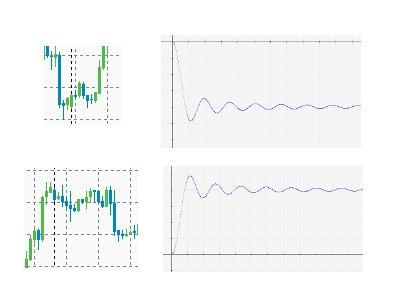 Bubbles&Drops  - скачать индикатор для MetaTrader 4 бесплатно