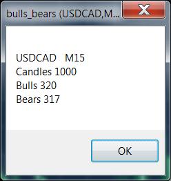 Bulls and Bears - скрипт для МТ5, скачать бесплатно