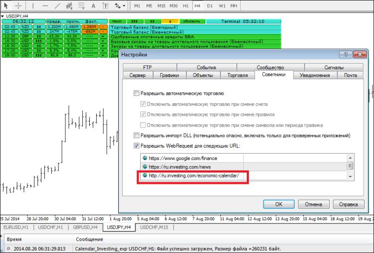 WebRequest - скачать индикатор для MetaTrader 4