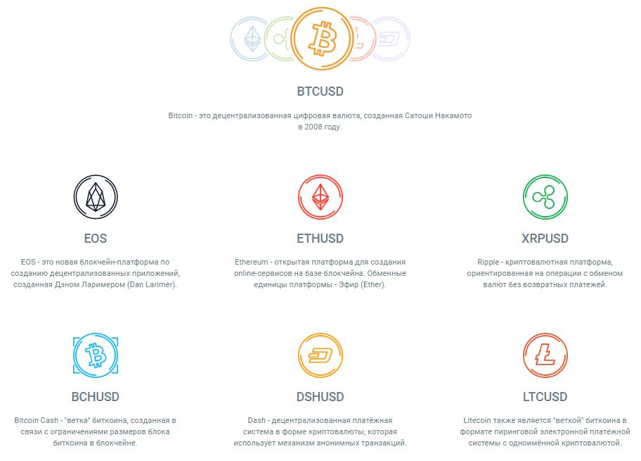 валюты, доступные для трейдинга на сайте брокера робофорекс