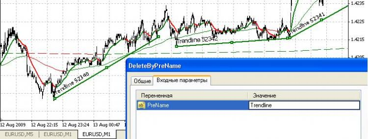 DeleteByPreName - скрипт для МТ4, скачать бесплатно