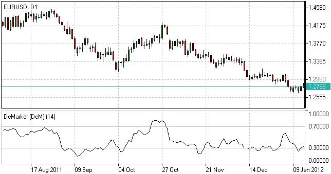 Технический анализ рынка форекс скачать бесплатно tesla для биткоин