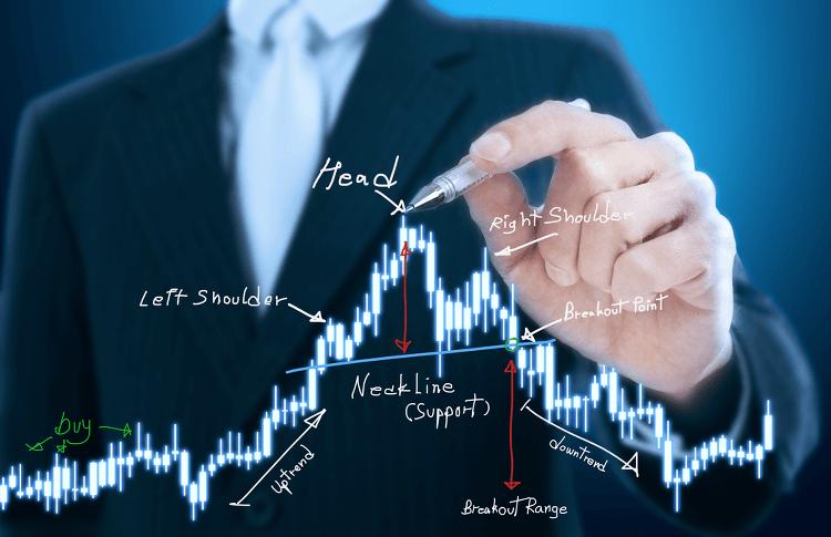 фигуры технического анализа графиков форекс