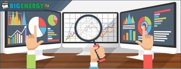 фундаментальный анализ фондового рынка