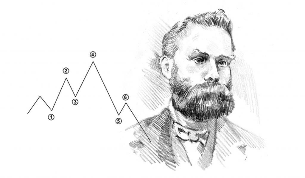 теория доу - основа технического анализа