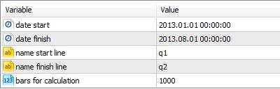 Скрипт для расчета статистических данных свечей - скрипт для МТ5, скачать бесплатно
