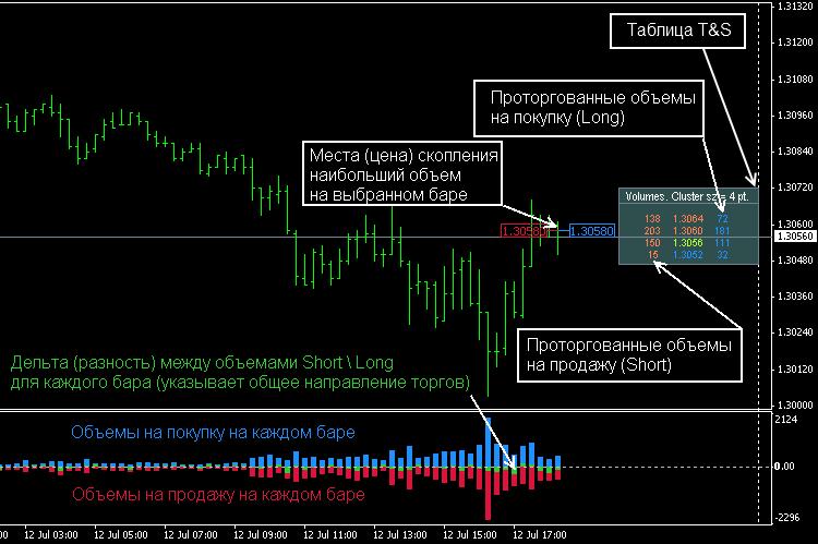 CME_FUTURES_VOLUME   - скачать индикатор для MetaTrader 4 бесплатно