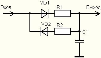 EMA с раздельным сглаживанием фронта и затухания сигнала.  - скачать индикатор для MetaTrader 4 бесплатно