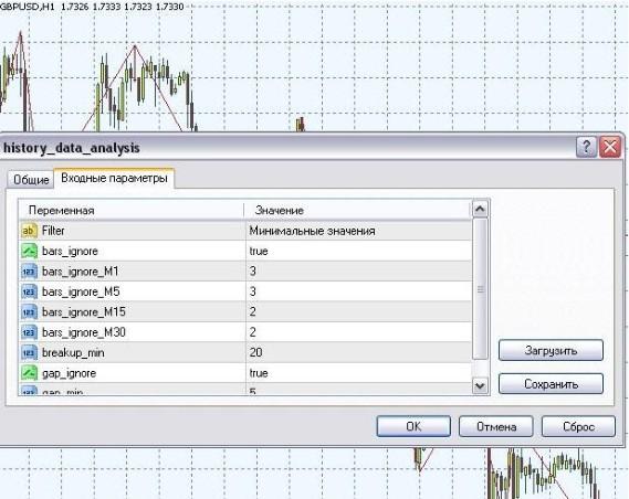 History Data Analysis - скрипт для МТ4, скачать бесплатно