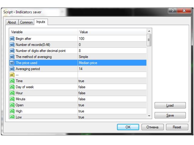 Indicators saver - скрипт для МТ4, скачать бесплатно