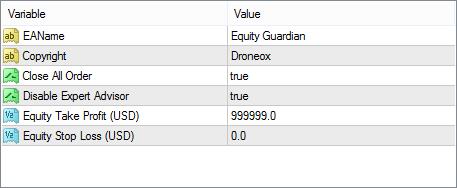 Droneox Equity Guardian  - скачать советник (эксперт) для MetaTrader 4 бесплатно