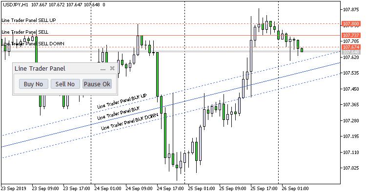 Line Trader Panel - скачать советник (эксперт) для MetaTrader 5 бесплатно