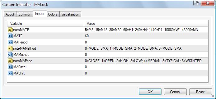 MA Lock  - скачать индикатор для MetaTrader 4 бесплатно