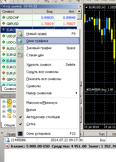 open chart in metatrader