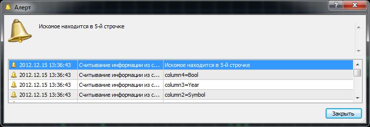 Пример работы с CSV файлом, как с таблицей - скрипт для МТ5, скачать бесплатно