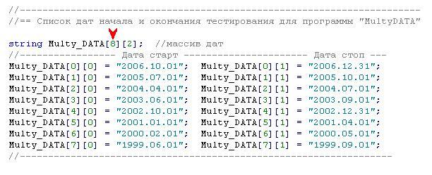 Программа управления тестированием и оптимизацией - скрипт для МТ4, скачать бесплатно