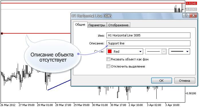 Objects Description Activator - скрипт для МТ5, скачать бесплатно