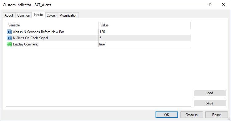 S4T_Alerts  - скачать индикатор для MetaTrader 4 бесплатно