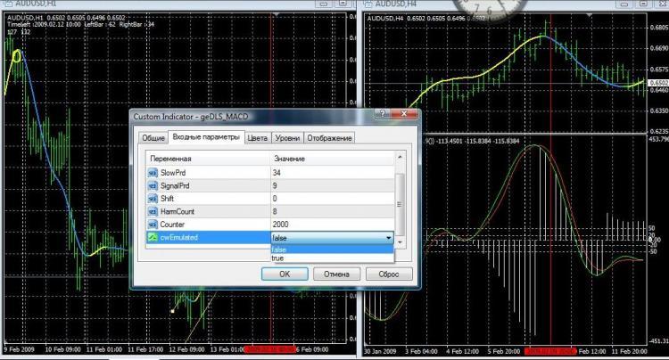 Эмуляция тиков для ускоренной проверки индикаторов ver.2.2 - скрипт для МТ4, скачать бесплатно