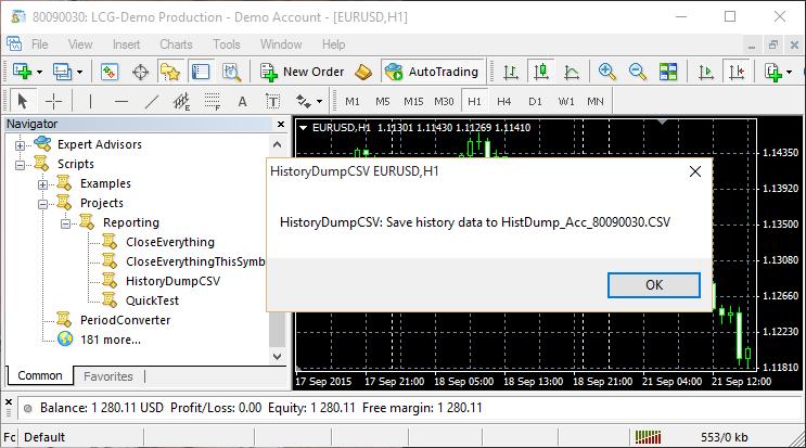 Архив исторических данных в CSV с тепловой картой для анализа в Excel - скрипт для МТ4, скачать бесплатно