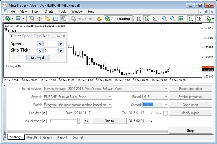 Strategy Tester Equalizer  - скачать индикатор для MetaTrader 4