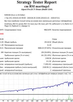 cm RSI martingel  - скачать советник (эксперт) для MetaTrader 4 бесплатно