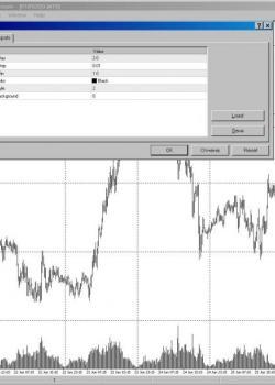 A Tool: Horizontal Grid Plotter - скрипт для МТ4, скачать бесплатно