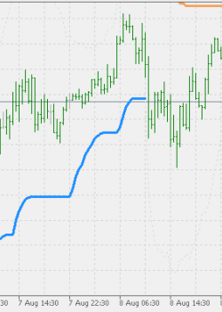 Volty channel stops on JMA  - скачать индикатор для MetaTrader 5