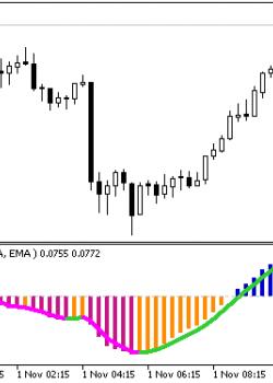 ColorBlauErgodicMACD  - скачать индикатор для MetaTrader 5
