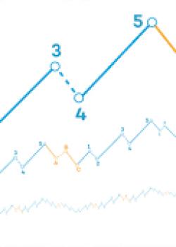 волны эллиота индикатор mt4