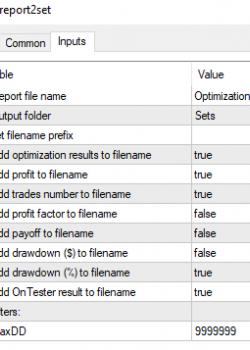Optimisation Report to .set - скрипт для МТ4, скачать бесплатно