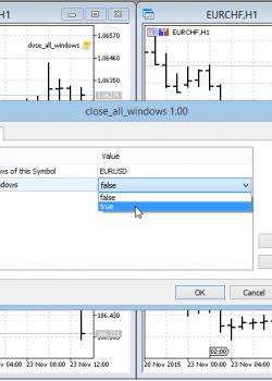Close All Windows - скрипт для МТ5, скачать бесплатно