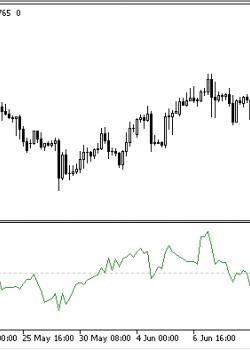 Normalized_Moving_Average_Slope  - скачать индикатор для MetaTrader 5