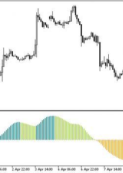ColorZerolagTriXOSMA  - скачать индикатор для MetaTrader 5