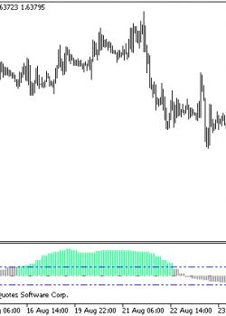 TrendTriggerMod_HTF  - скачать индикатор для MetaTrader 5