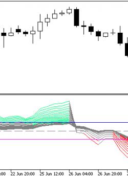 ColorRSI_X20  - скачать индикатор для MetaTrader 5