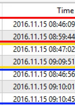 Positions Info Panel  - скачать индикатор для MetaTrader 5