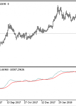 Smoothed_Smart_Money_Pressure_Oscillator  - скачать индикатор для MetaTrader 5