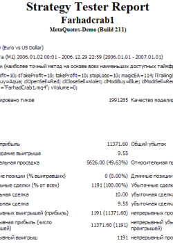 FarhadCrab1  - скачать советник (эксперт) для MetaTrader 4 бесплатно