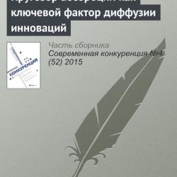 Кругозор абсорбции как ключевой фактор диффузии инноваций (А. И. Коваленко)