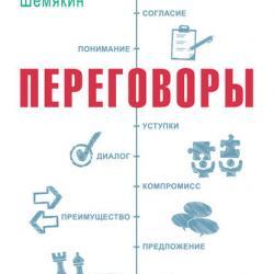 Переговоры: стратегия победы (Виталий Шемякин)