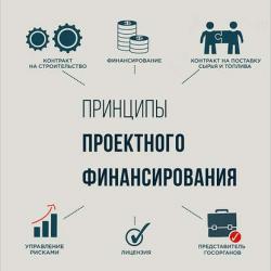 Принципы проектного финансирования - скачать книгу
