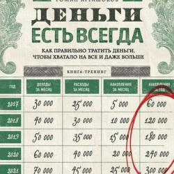 Деньги есть всегда. Как правильно тратить деньги, чтобы хватало на все и даже больше (Роман Аргашоков)