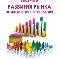 Теория развития рынка. Психология потребления (Олег Строкатый)