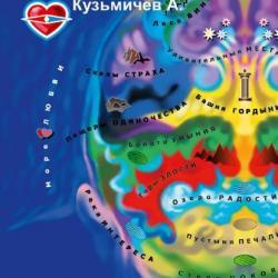 Развивай свой EQ. Эмоциональная карта (Александр Кузьмичёв)